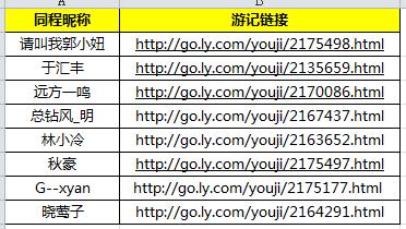 【名单公布】好客山东-城市验客系列大赛之壮美藏马山入选验客名单公布