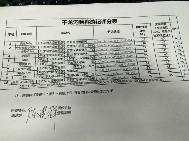 【成绩公布】寻找广东最美的瀑布---千泷沟大瀑布验客成绩公布
