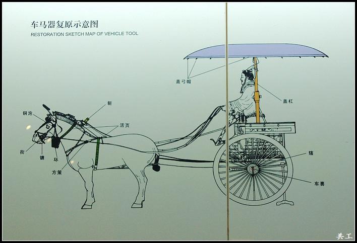 古代马车结构示意图