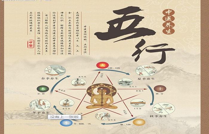 古代中医按摩素材
